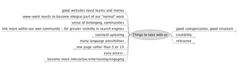 Characteristics of good examples